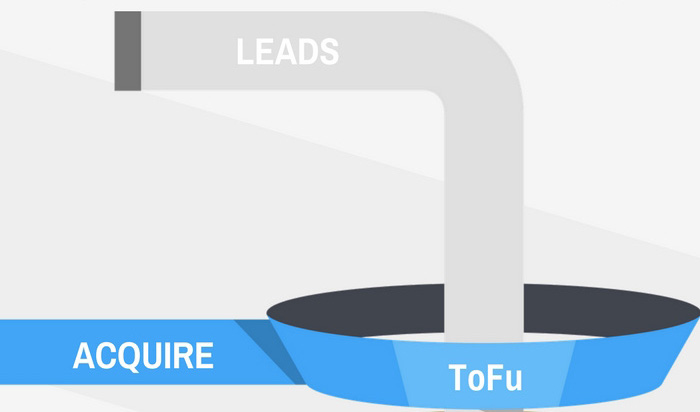 small business conversion funnel acquisition
